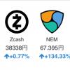 ネム(XEM)が前日比135%の暴騰!!1XEM=67円。なんでこんなに価格が上昇したの?将来性はどうなの?【仮想通貨】